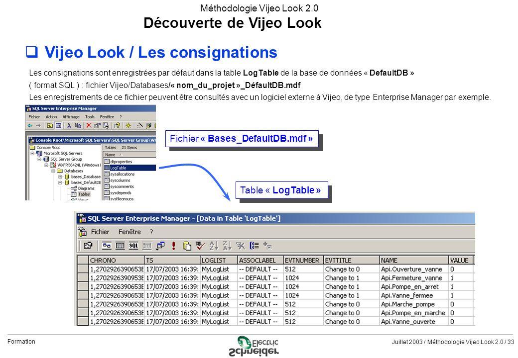 Juillet 2003 / Méthodologie Vijeo Look 2.0 / 33 Formation Méthodologie Vijeo Look 2.0 Découverte de Vijeo Look qVijeo Look / Les consignations Fichier