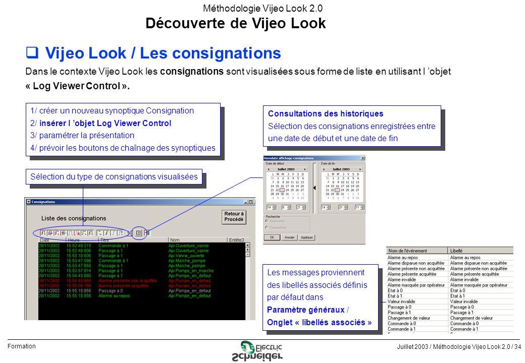 Juillet 2003 / Méthodologie Vijeo Look 2.0 / 34 Formation Méthodologie Vijeo Look 2.0 Découverte de Vijeo Look qVijeo Look / Les consignations Dans le