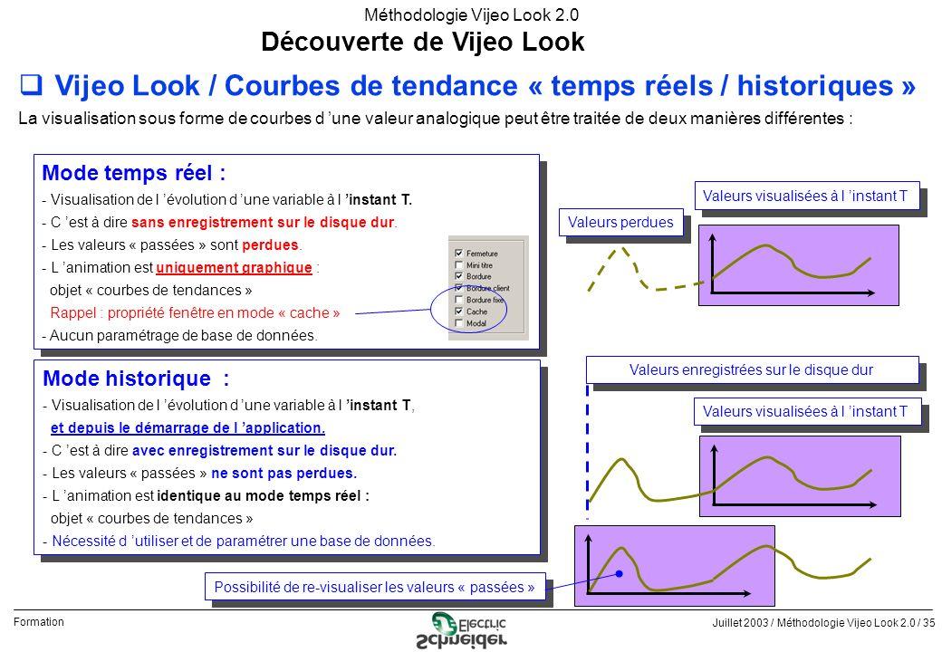 Juillet 2003 / Méthodologie Vijeo Look 2.0 / 35 Formation Méthodologie Vijeo Look 2.0 Découverte de Vijeo Look qVijeo Look / Courbes de tendance « tem
