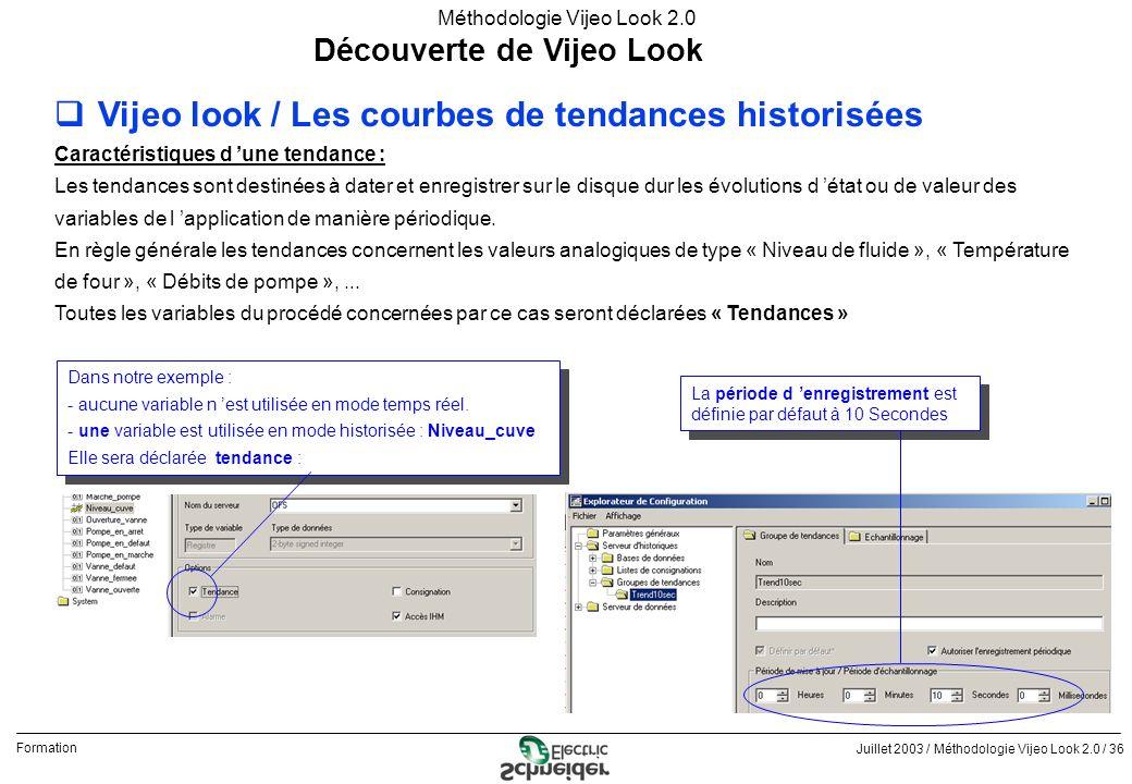 Juillet 2003 / Méthodologie Vijeo Look 2.0 / 36 Formation Méthodologie Vijeo Look 2.0 Découverte de Vijeo Look qVijeo look / Les courbes de tendances