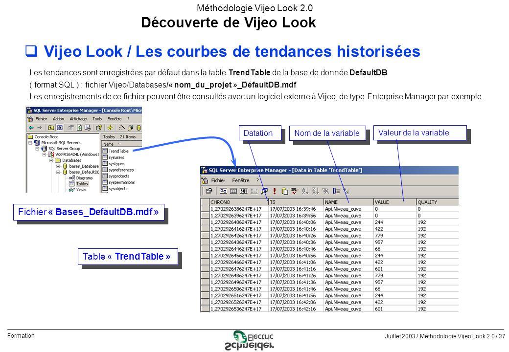 Juillet 2003 / Méthodologie Vijeo Look 2.0 / 37 Formation Méthodologie Vijeo Look 2.0 Découverte de Vijeo Look qVijeo Look / Les courbes de tendances