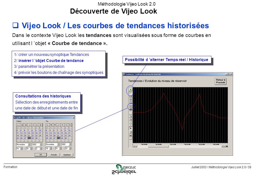 Juillet 2003 / Méthodologie Vijeo Look 2.0 / 38 Formation Méthodologie Vijeo Look 2.0 Découverte de Vijeo Look qVijeo Look / Les courbes de tendances