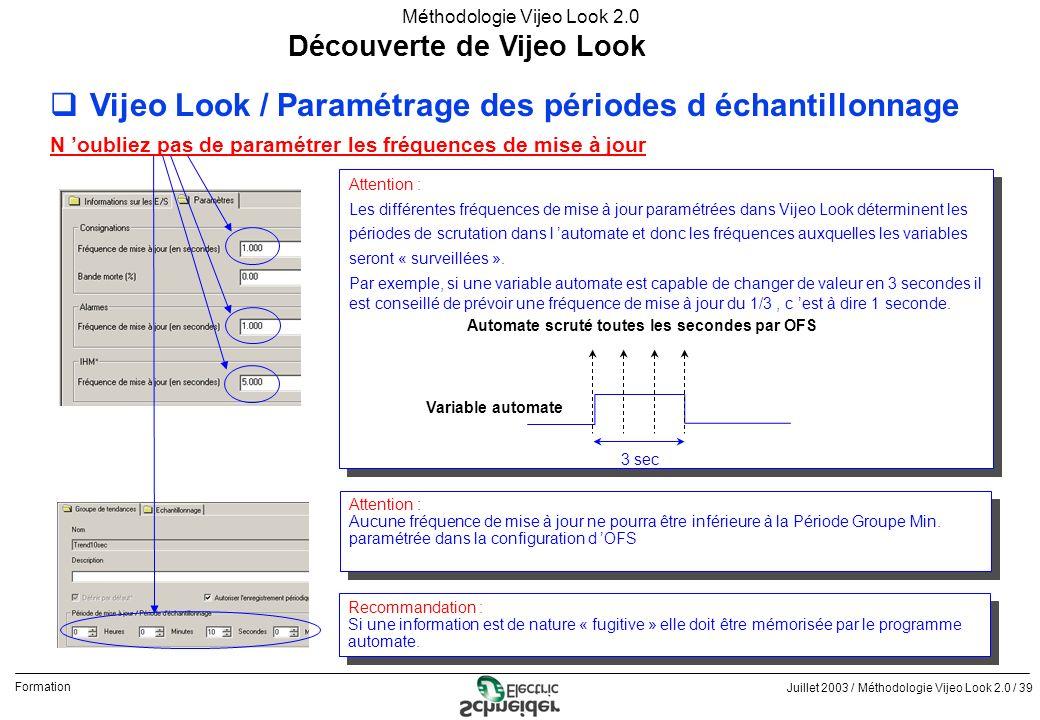 Juillet 2003 / Méthodologie Vijeo Look 2.0 / 39 Formation Méthodologie Vijeo Look 2.0 Découverte de Vijeo Look qVijeo Look / Paramétrage des périodes