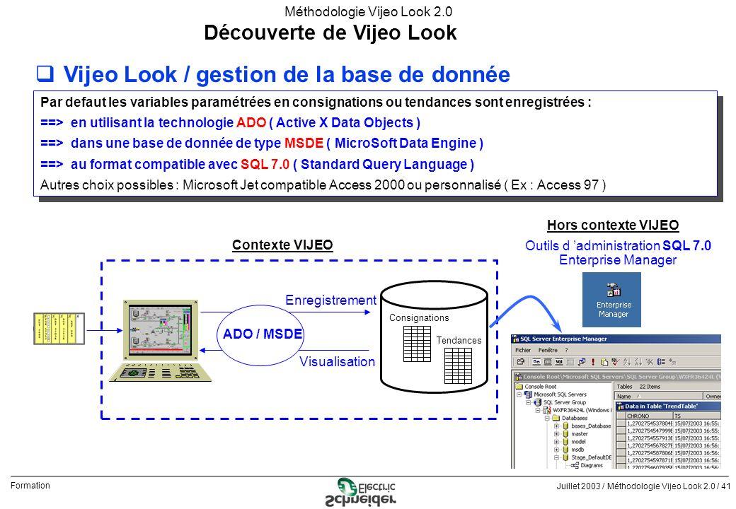 Juillet 2003 / Méthodologie Vijeo Look 2.0 / 41 Formation Méthodologie Vijeo Look 2.0 Découverte de Vijeo Look qVijeo Look / gestion de la base de don