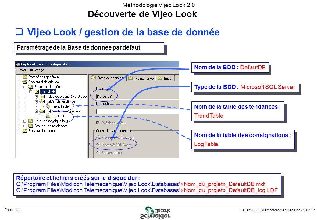 Juillet 2003 / Méthodologie Vijeo Look 2.0 / 42 Formation Méthodologie Vijeo Look 2.0 Découverte de Vijeo Look qVijeo Look / gestion de la base de don