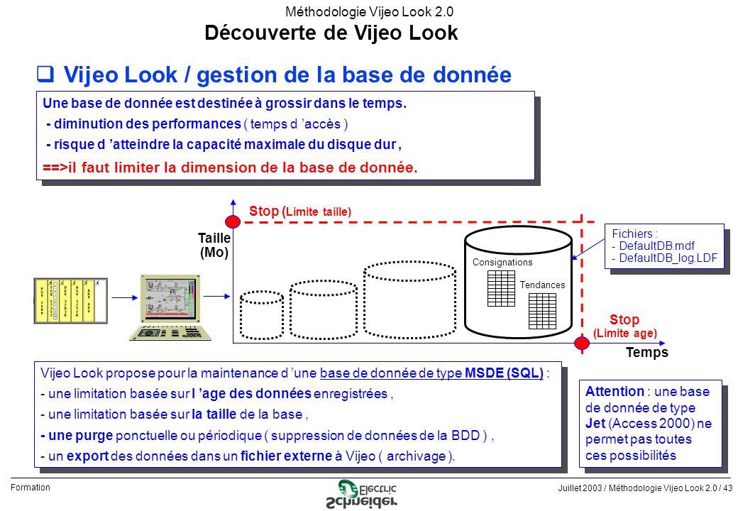 Juillet 2003 / Méthodologie Vijeo Look 2.0 / 43 Formation Méthodologie Vijeo Look 2.0 Découverte de Vijeo Look qVijeo Look / gestion de la base de don