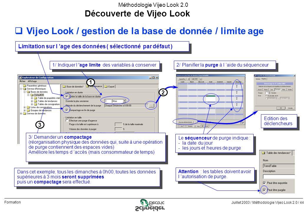 Juillet 2003 / Méthodologie Vijeo Look 2.0 / 44 Formation Méthodologie Vijeo Look 2.0 Découverte de Vijeo Look qVijeo Look / gestion de la base de don
