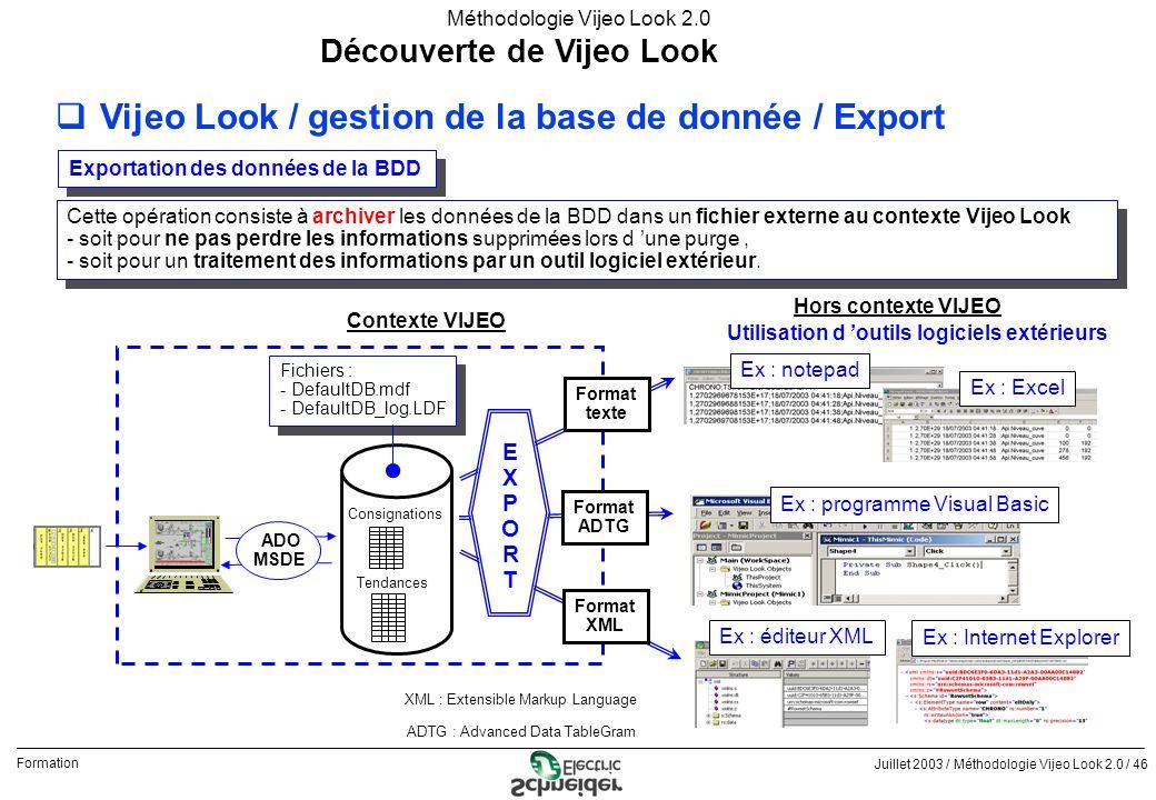 Juillet 2003 / Méthodologie Vijeo Look 2.0 / 46 Formation Méthodologie Vijeo Look 2.0 Découverte de Vijeo Look qVijeo Look / gestion de la base de don