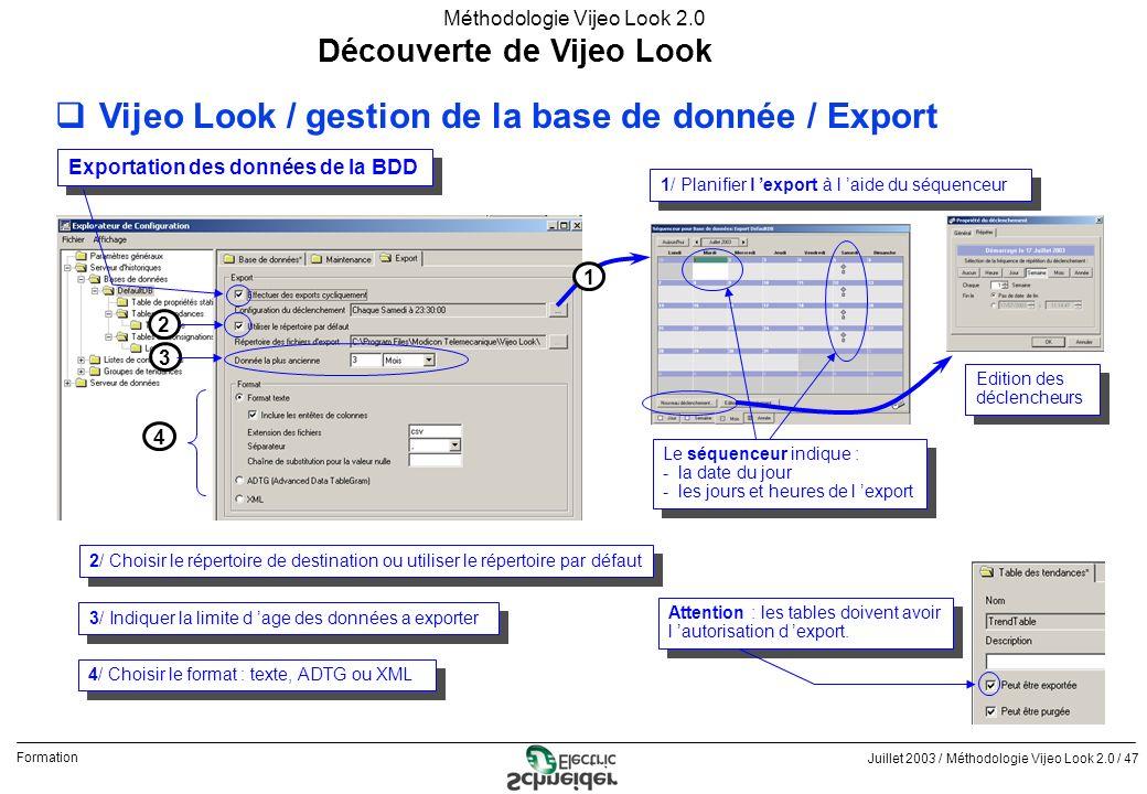 Juillet 2003 / Méthodologie Vijeo Look 2.0 / 47 Formation Méthodologie Vijeo Look 2.0 Découverte de Vijeo Look qVijeo Look / gestion de la base de don