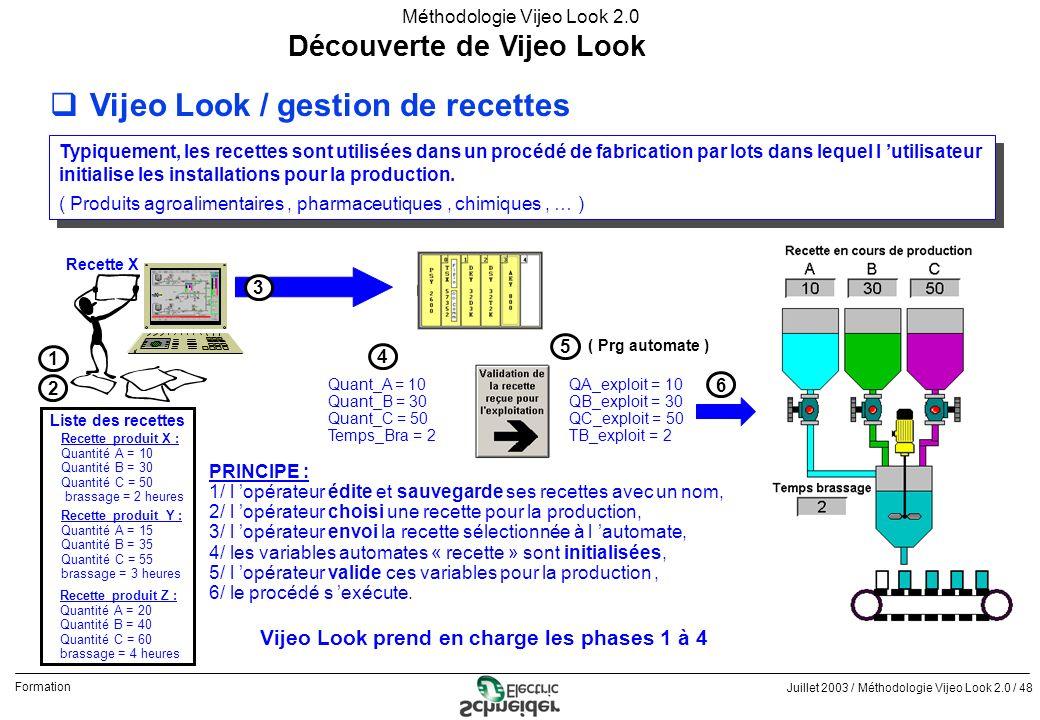 Juillet 2003 / Méthodologie Vijeo Look 2.0 / 48 Formation Méthodologie Vijeo Look 2.0 Découverte de Vijeo Look qVijeo Look / gestion de recettes Typiq