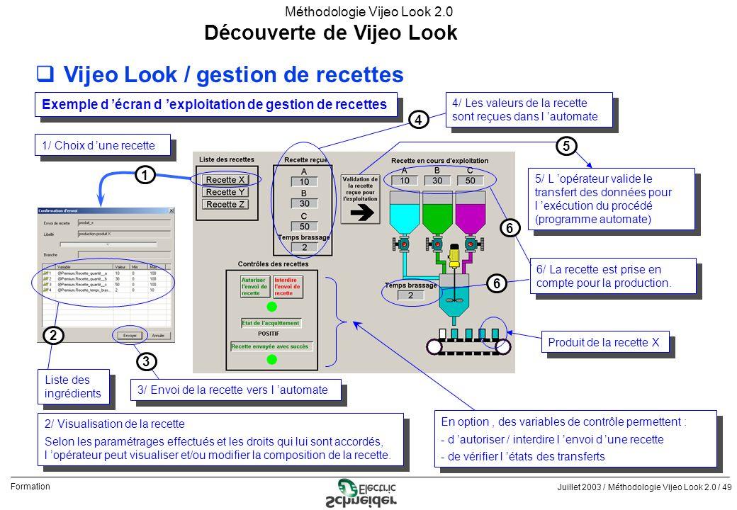 Juillet 2003 / Méthodologie Vijeo Look 2.0 / 49 Formation Méthodologie Vijeo Look 2.0 Découverte de Vijeo Look qVijeo Look / gestion de recettes Exemp