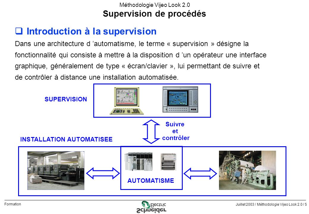 Juillet 2003 / Méthodologie Vijeo Look 2.0 / 6 Formation Méthodologie Vijeo Look 2.0 qRôle et limite de la supervision La supervision ne doit en aucun cas intervenir dans le traitement de l automatisme.