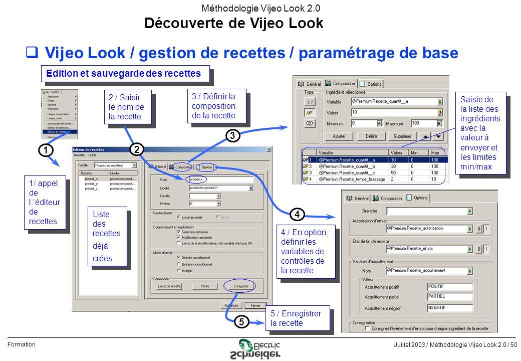Juillet 2003 / Méthodologie Vijeo Look 2.0 / 50 Formation Méthodologie Vijeo Look 2.0 Découverte de Vijeo Look qVijeo Look / gestion de recettes / par
