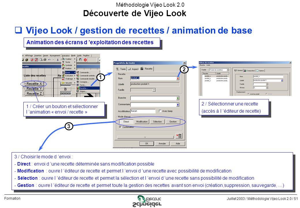 Juillet 2003 / Méthodologie Vijeo Look 2.0 / 51 Formation Méthodologie Vijeo Look 2.0 Découverte de Vijeo Look qVijeo Look / gestion de recettes / ani