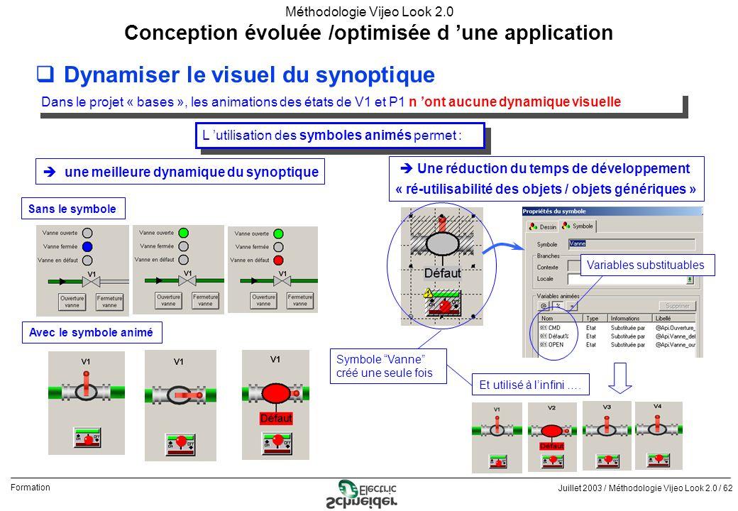 Juillet 2003 / Méthodologie Vijeo Look 2.0 / 62 Formation Méthodologie Vijeo Look 2.0 qDynamiser le visuel du synoptique Conception évoluée /optimisée