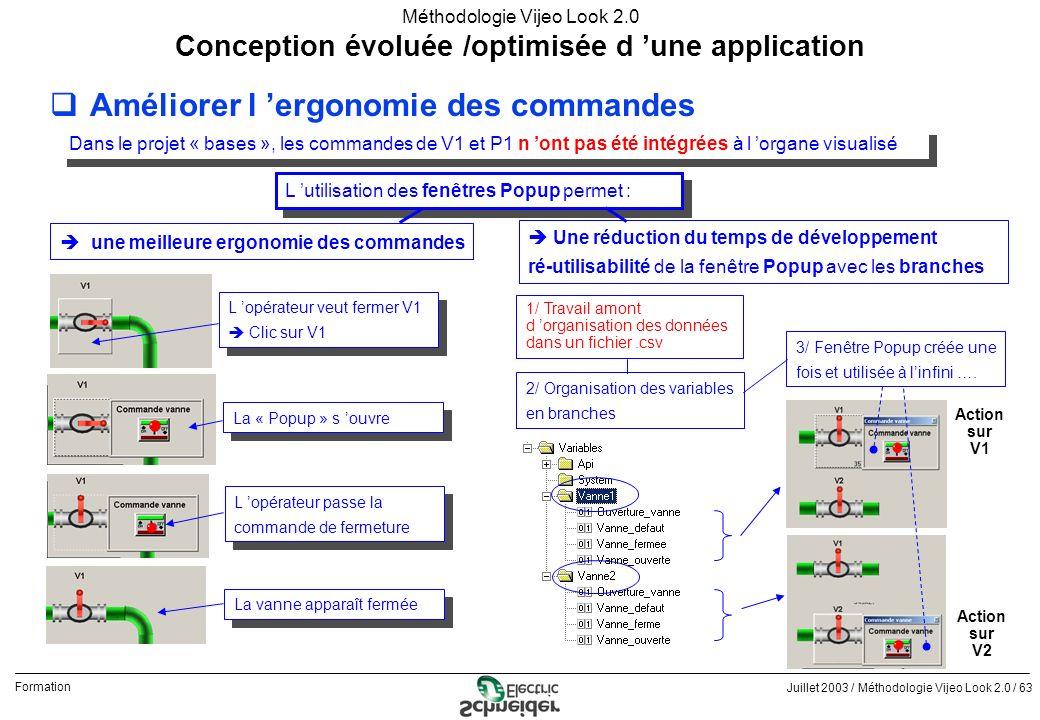 Juillet 2003 / Méthodologie Vijeo Look 2.0 / 63 Formation Méthodologie Vijeo Look 2.0 qAméliorer l ergonomie des commandes Conception évoluée /optimis