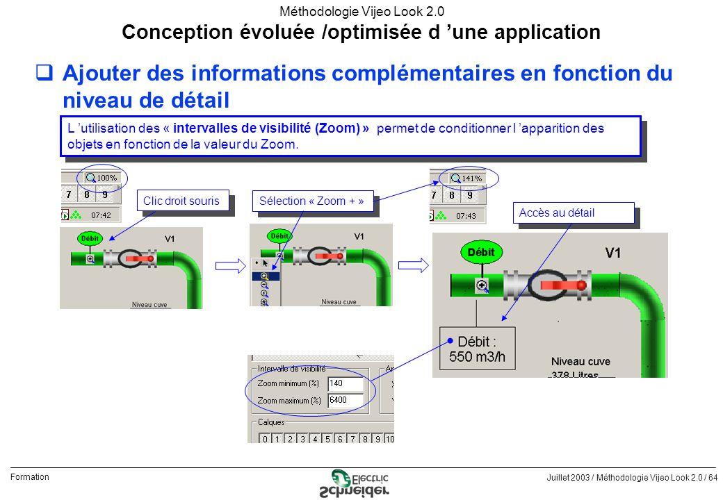 Juillet 2003 / Méthodologie Vijeo Look 2.0 / 64 Formation Méthodologie Vijeo Look 2.0 qAjouter des informations complémentaires en fonction du niveau