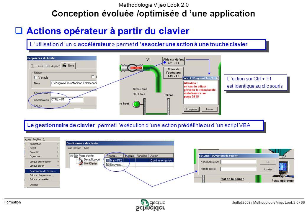 Juillet 2003 / Méthodologie Vijeo Look 2.0 / 66 Formation Méthodologie Vijeo Look 2.0 qActions opérateur à partir du clavier Conception évoluée /optim