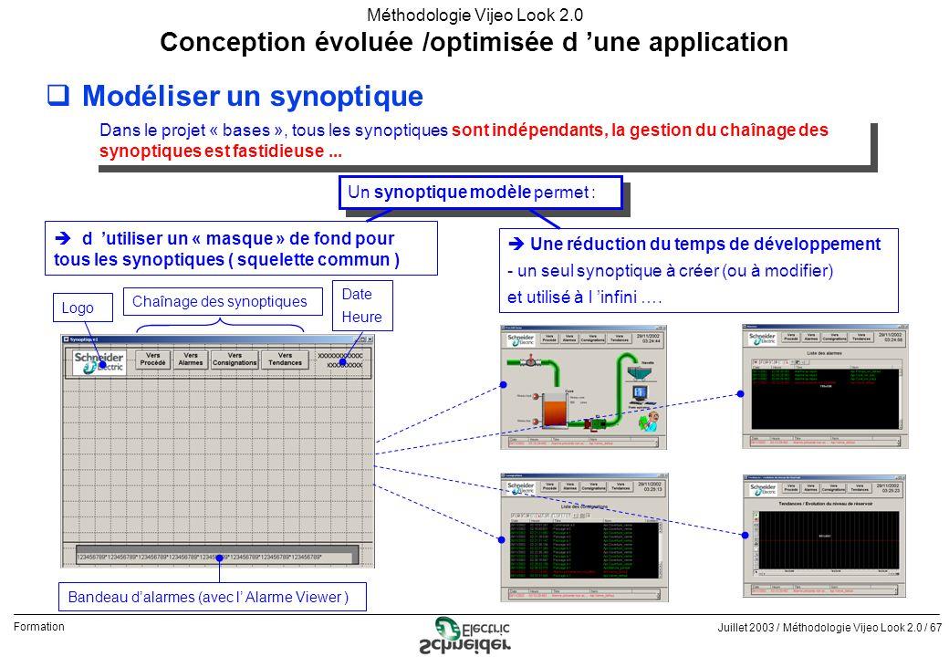 Juillet 2003 / Méthodologie Vijeo Look 2.0 / 67 Formation Méthodologie Vijeo Look 2.0 qModéliser un synoptique Conception évoluée /optimisée d une app