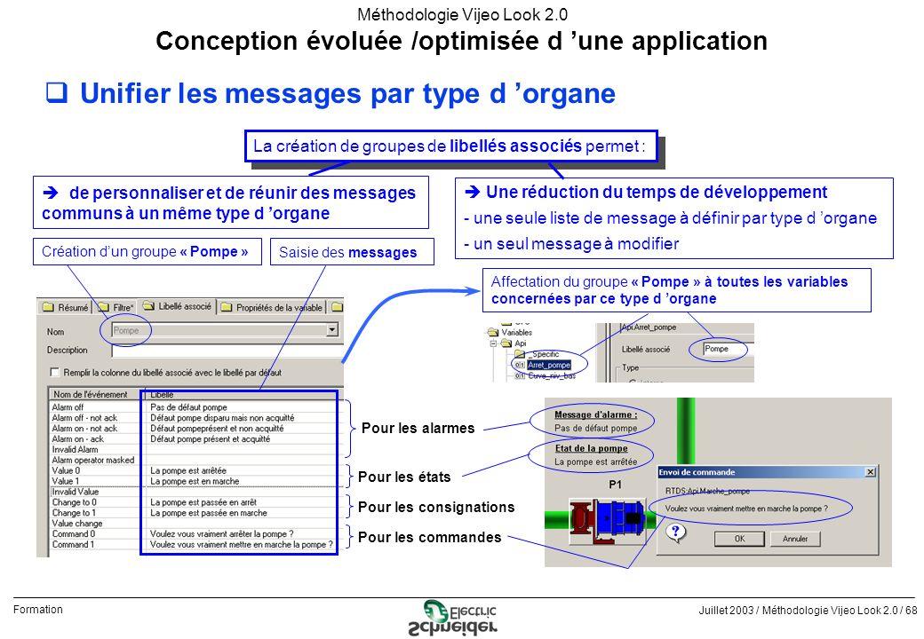 Juillet 2003 / Méthodologie Vijeo Look 2.0 / 68 Formation Méthodologie Vijeo Look 2.0 qUnifier les messages par type d organe Conception évoluée /opti