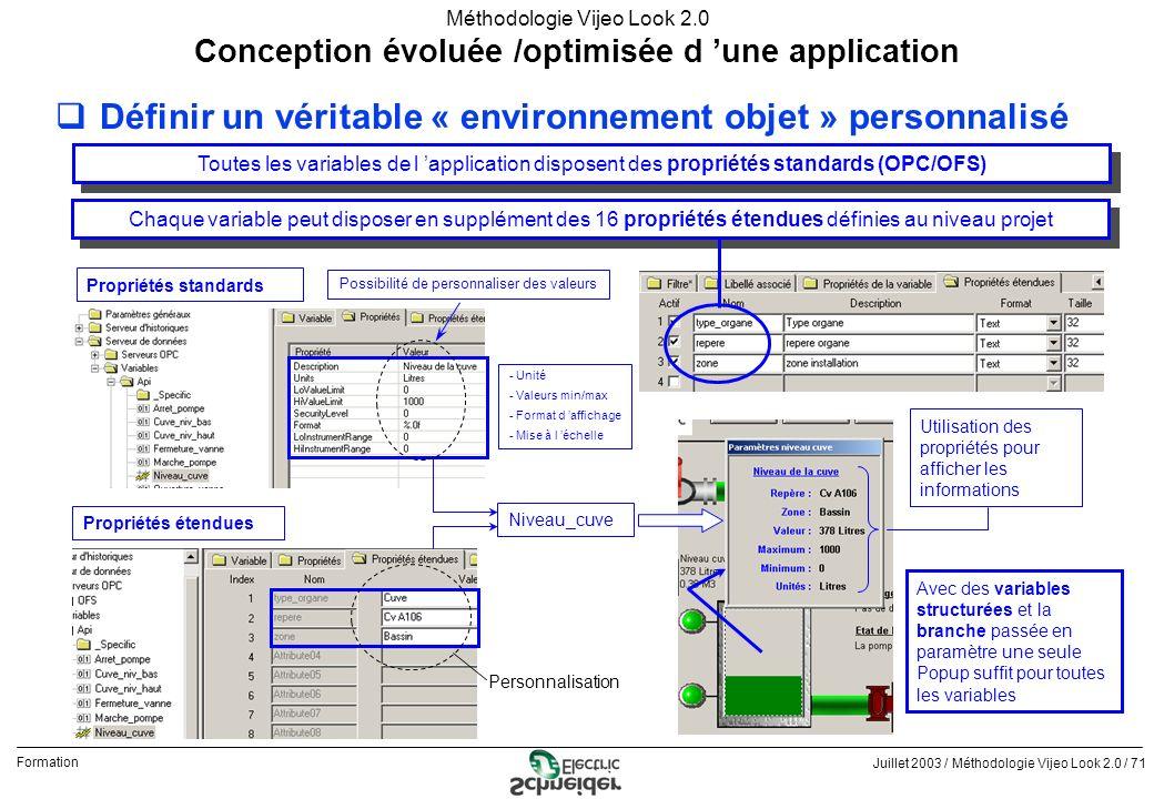 Juillet 2003 / Méthodologie Vijeo Look 2.0 / 71 Formation Méthodologie Vijeo Look 2.0 qDéfinir un véritable « environnement objet » personnalisé Conce