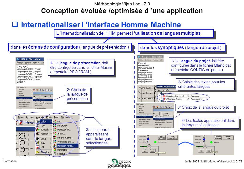 Juillet 2003 / Méthodologie Vijeo Look 2.0 / 72 Formation Méthodologie Vijeo Look 2.0 qInternationaliser l Interface Homme Machine Conception évoluée