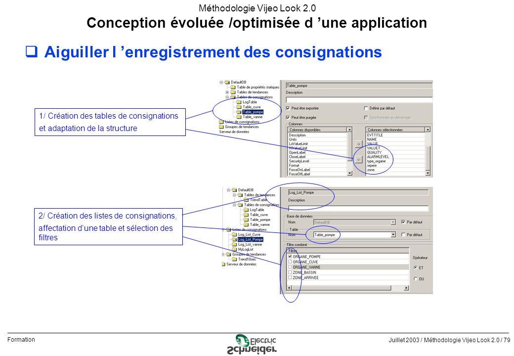 Juillet 2003 / Méthodologie Vijeo Look 2.0 / 79 Formation Méthodologie Vijeo Look 2.0 qAiguiller l enregistrement des consignations Conception évoluée