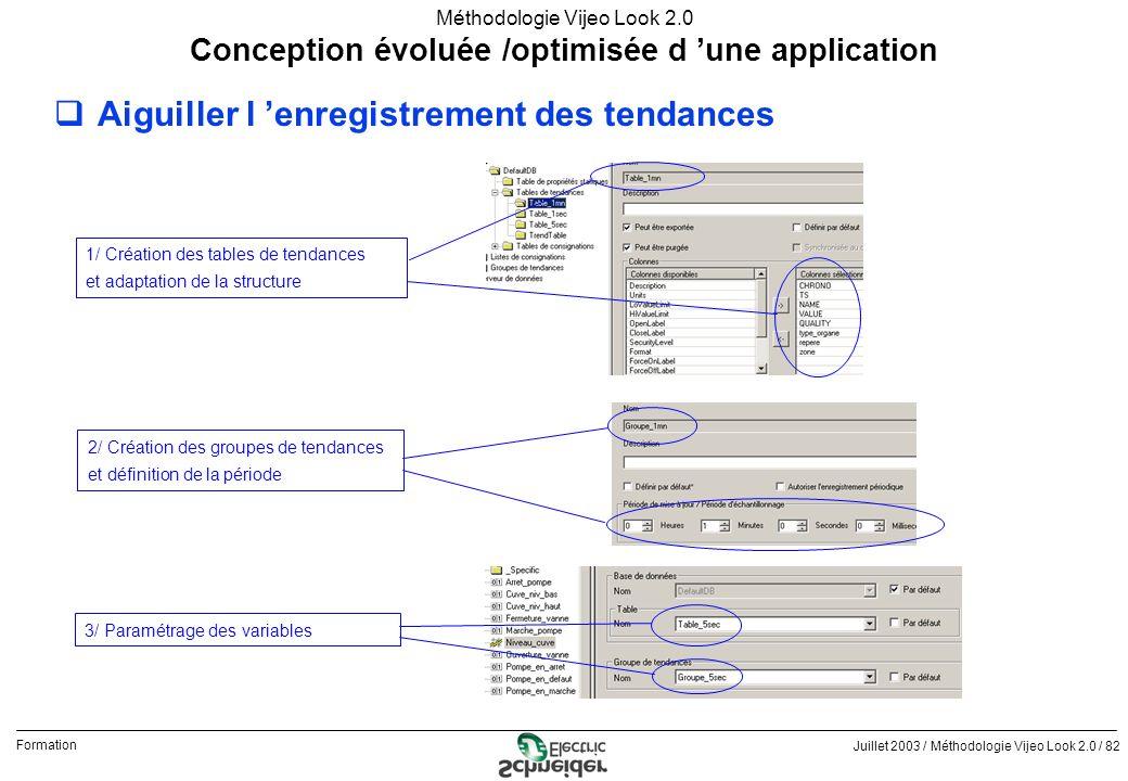 Juillet 2003 / Méthodologie Vijeo Look 2.0 / 82 Formation Méthodologie Vijeo Look 2.0 qAiguiller l enregistrement des tendances Conception évoluée /op