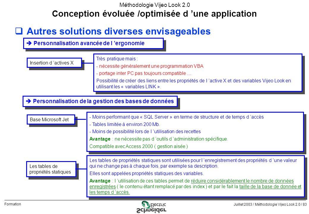 Juillet 2003 / Méthodologie Vijeo Look 2.0 / 83 Formation Méthodologie Vijeo Look 2.0 qAutres solutions diverses envisageables Conception évoluée /opt