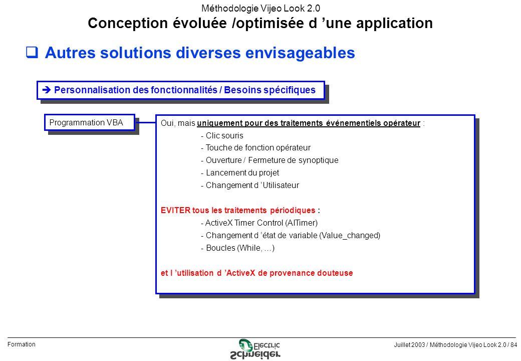 Juillet 2003 / Méthodologie Vijeo Look 2.0 / 84 Formation Méthodologie Vijeo Look 2.0 qAutres solutions diverses envisageables Conception évoluée /opt