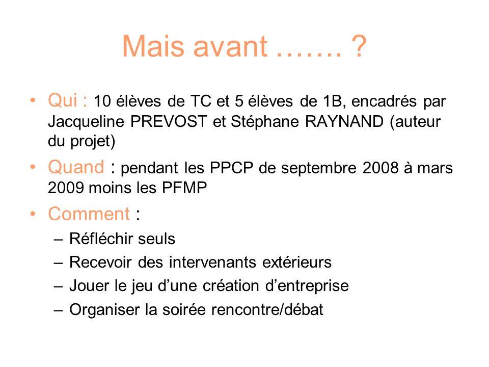 Mais avant ……. ? Qui : 10 élèves de TC et 5 élèves de 1B, encadrés par Jacqueline PREVOST et Stéphane RAYNAND (auteur du projet) Quand : pendant les P