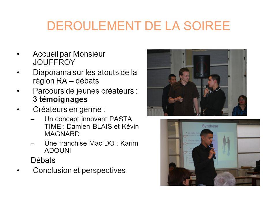 DEROULEMENT DE LA SOIREE Accueil par Monsieur JOUFFROY Diaporama sur les atouts de la région RA – débats Parcours de jeunes créateurs : 3 témoignages