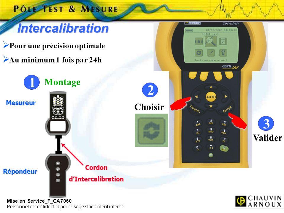 Mise en Service_F_CA7050 Personnel et confidentiel pour usage strictement interne Intercalibration 2 Valider 3 Pour une précision optimale Au minimum
