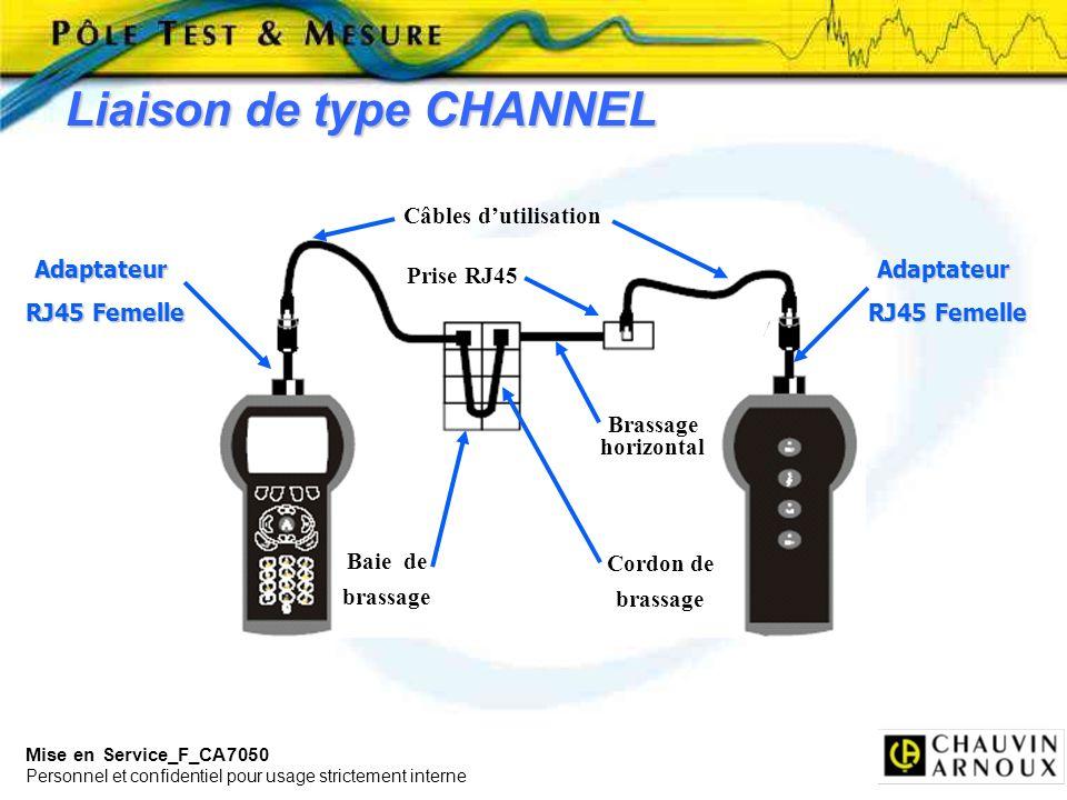 Mise en Service_F_CA7050 Personnel et confidentiel pour usage strictement interne Liaison de type CHANNEL Adaptateur RJ45 Femelle Adaptateur Baie de b