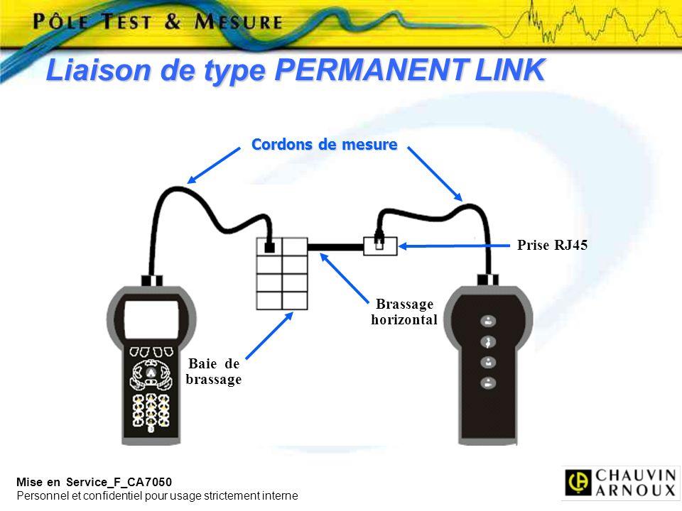 Mise en Service_F_CA7050 Personnel et confidentiel pour usage strictement interne Liaison de type PERMANENT LINK Baie de brassage Cordons de mesure Pr