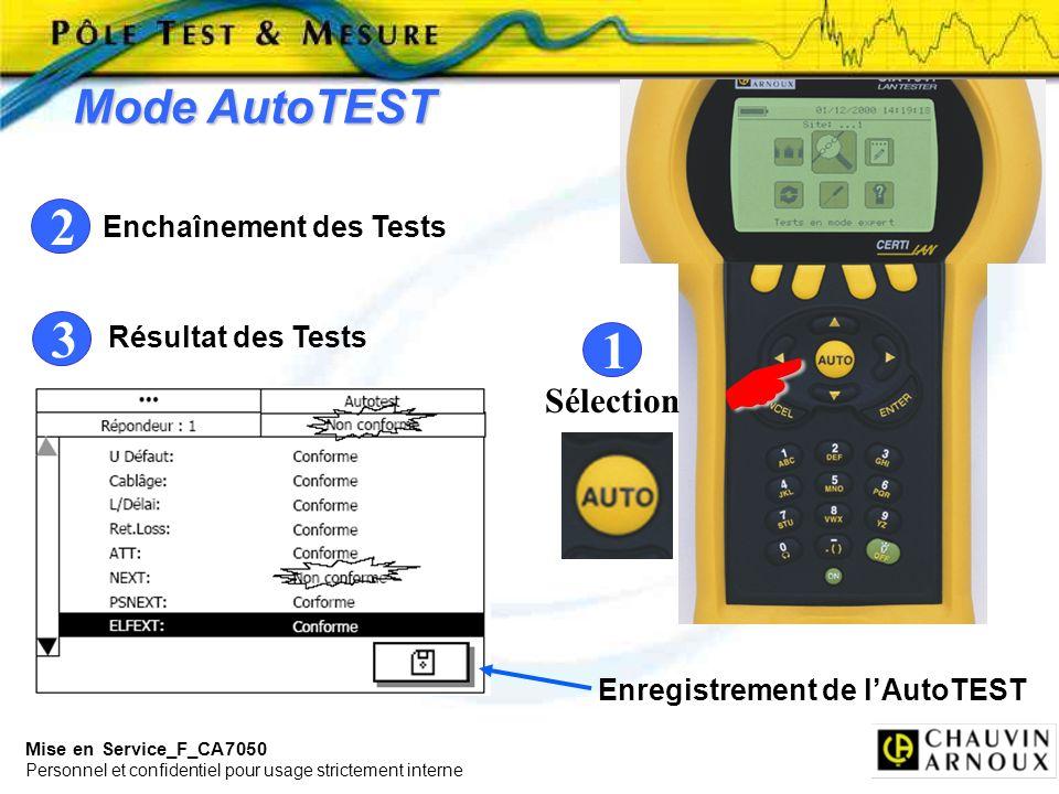 Mise en Service_F_CA7050 Personnel et confidentiel pour usage strictement interne Mode AutoTEST 1 Sélection 2 3 Enchaînement des Tests Résultat des Te