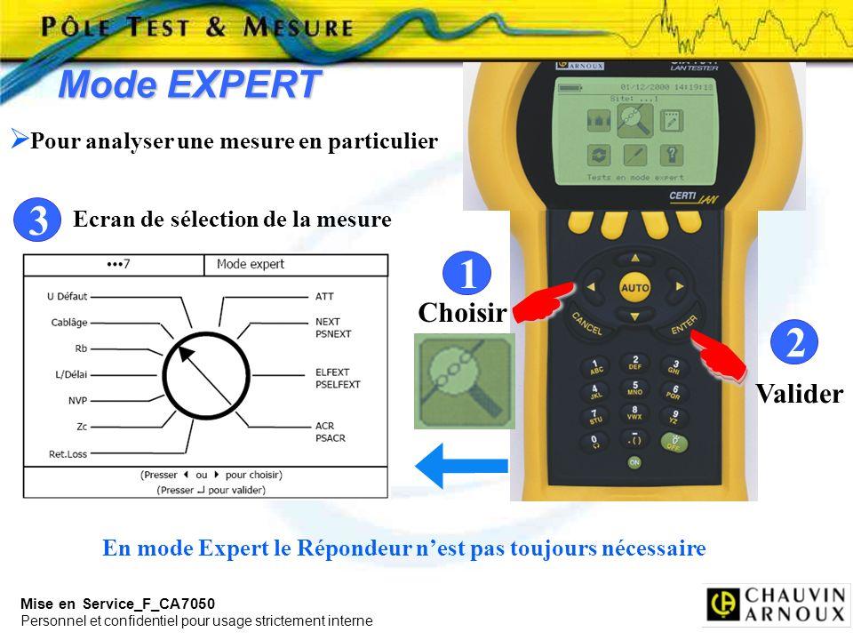 Mise en Service_F_CA7050 Personnel et confidentiel pour usage strictement interne Mode EXPERT 1 Choisir Pour analyser une mesure en particulier En mod