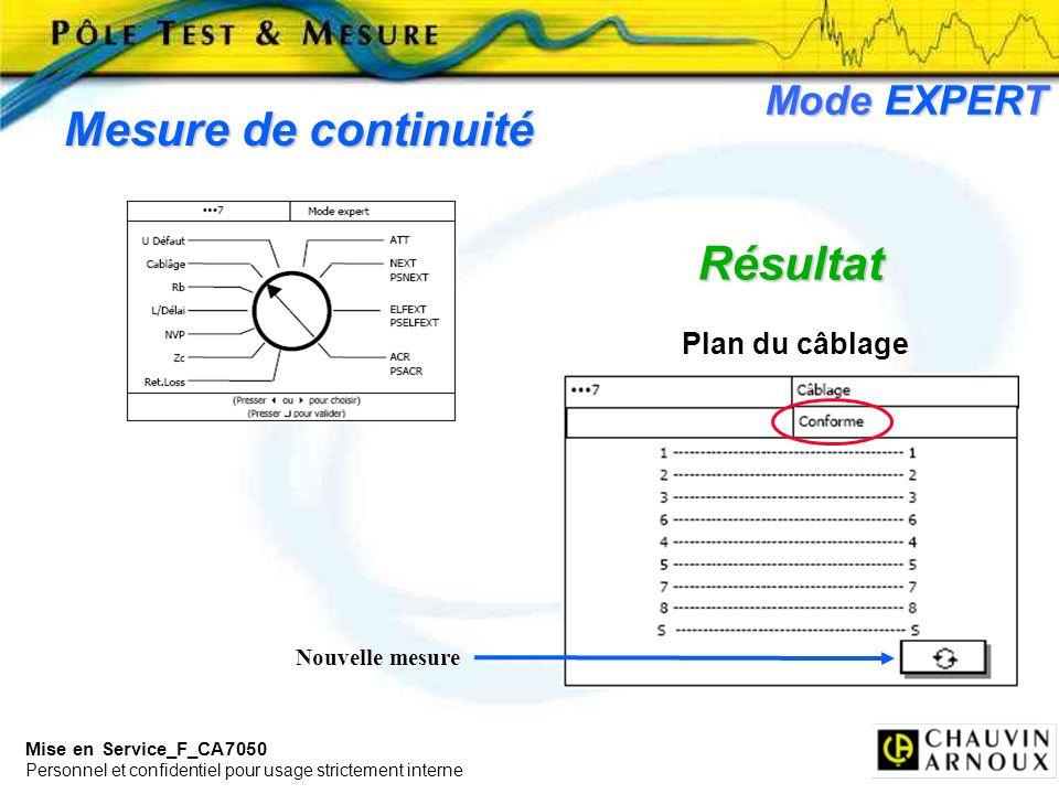 Mise en Service_F_CA7050 Personnel et confidentiel pour usage strictement interne Mesure de continuité Mode EXPERT Résultat Plan du câblage Nouvelle m