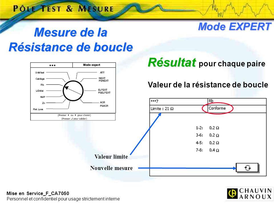 Mise en Service_F_CA7050 Personnel et confidentiel pour usage strictement interne Mode EXPERT Mesure de la Résistance de boucle Valeur de la résistanc