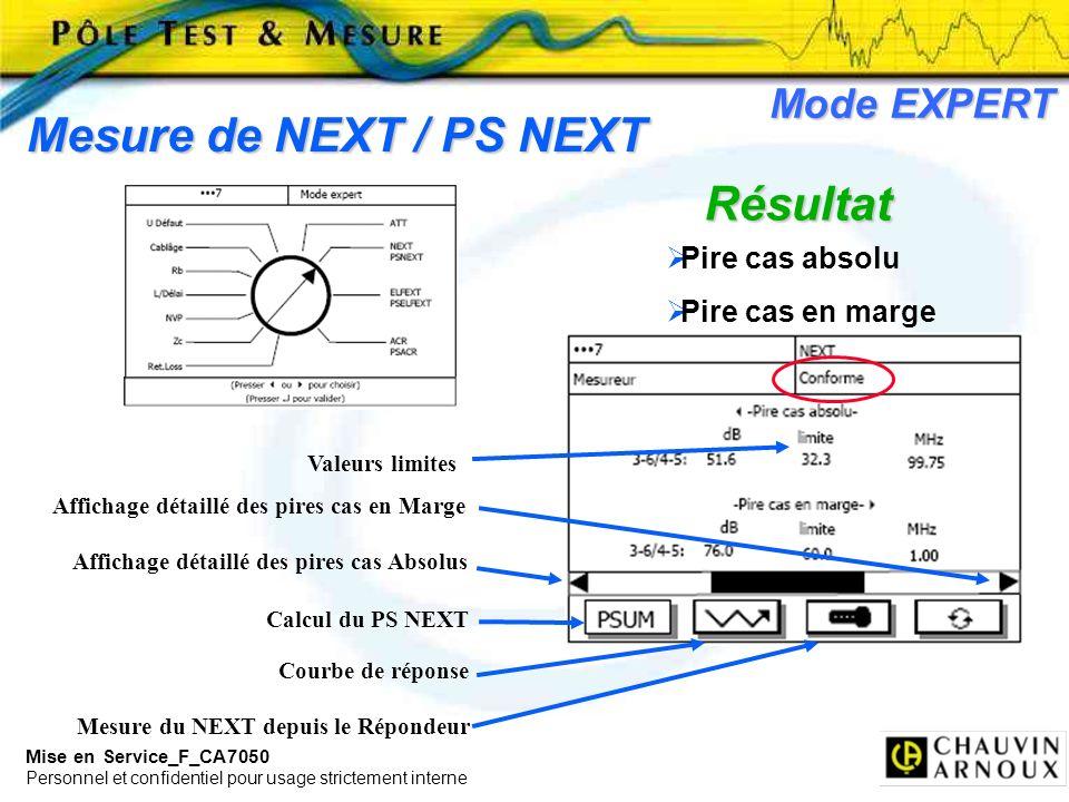 Mise en Service_F_CA7050 Personnel et confidentiel pour usage strictement interne Mode EXPERT Mesure de NEXT / PS NEXT Résultat Pire cas absolu Pire c