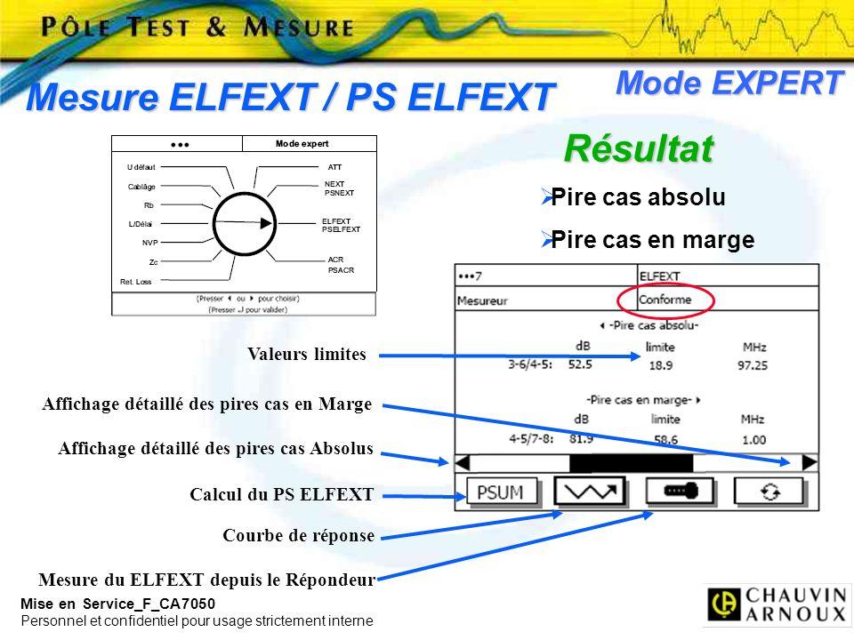 Mise en Service_F_CA7050 Personnel et confidentiel pour usage strictement interne Mode EXPERT Mesure ELFEXT / PS ELFEXT Résultat Mesure du ELFEXT depu