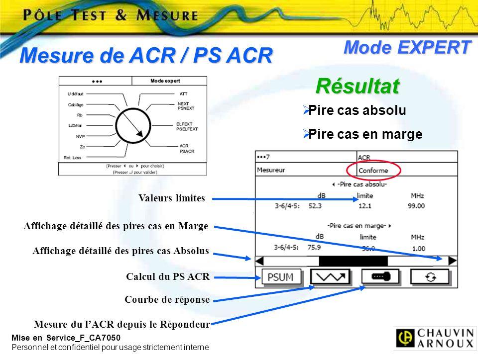 Mise en Service_F_CA7050 Personnel et confidentiel pour usage strictement interne Mode EXPERT Mesure de ACR / PS ACR Résultat Mesure du lACR depuis le