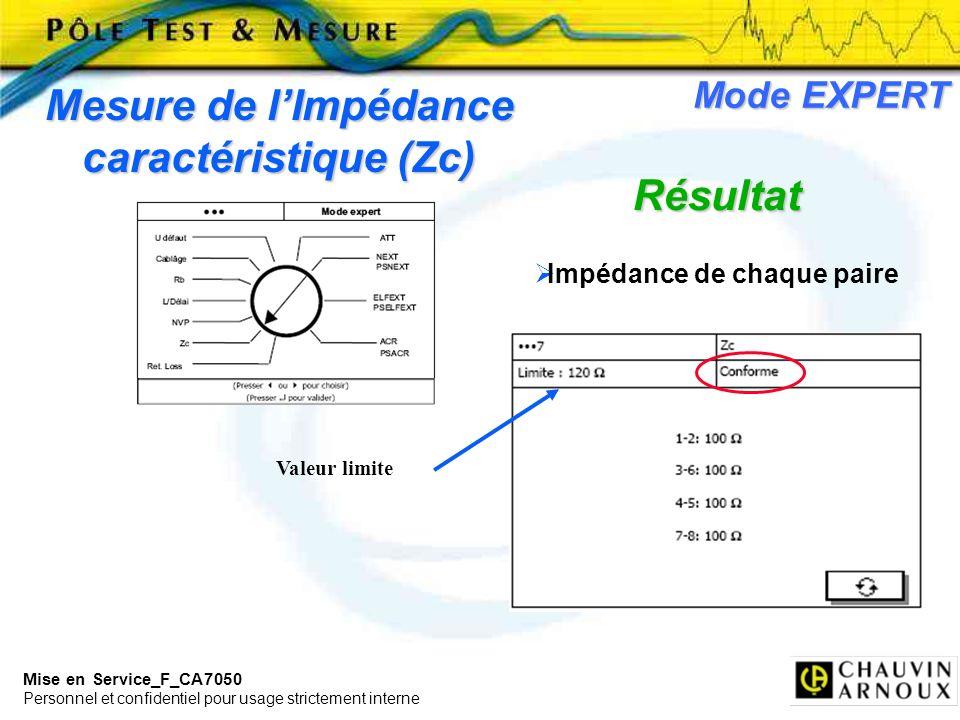 Mise en Service_F_CA7050 Personnel et confidentiel pour usage strictement interne Mode EXPERT Mesure de lImpédance caractéristique (Zc) Résultat Impéd