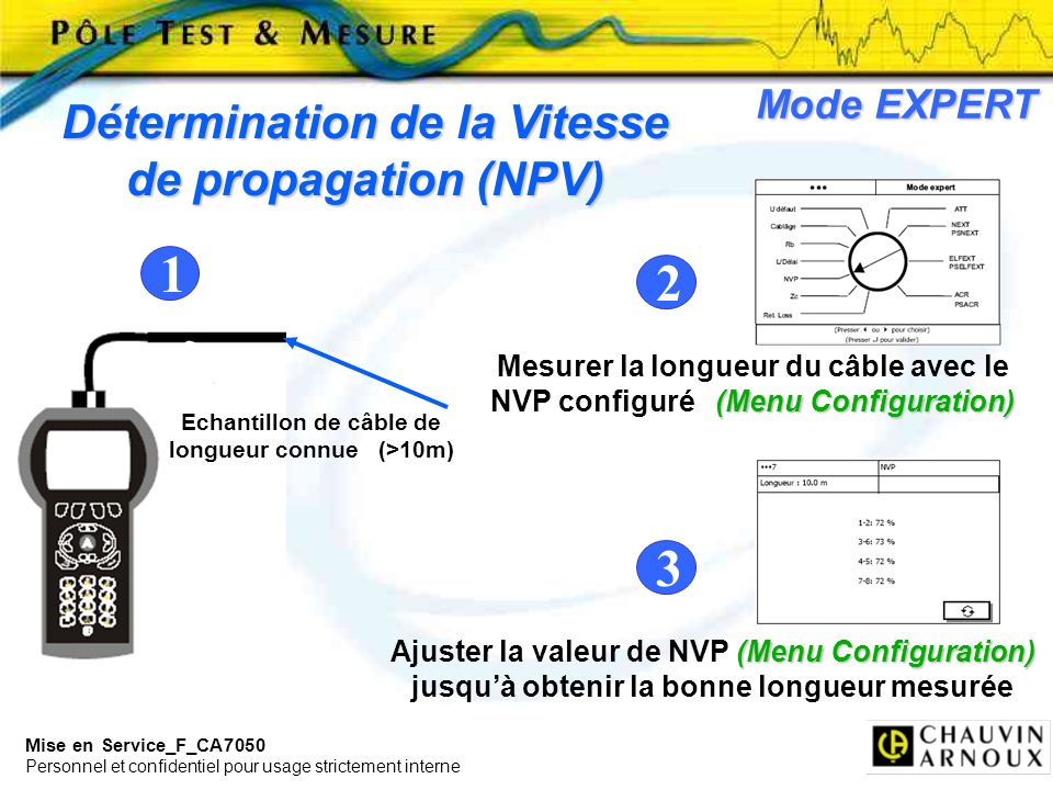 Mise en Service_F_CA7050 Personnel et confidentiel pour usage strictement interne Mode EXPERT Détermination de la Vitesse de propagation (NPV) Echanti