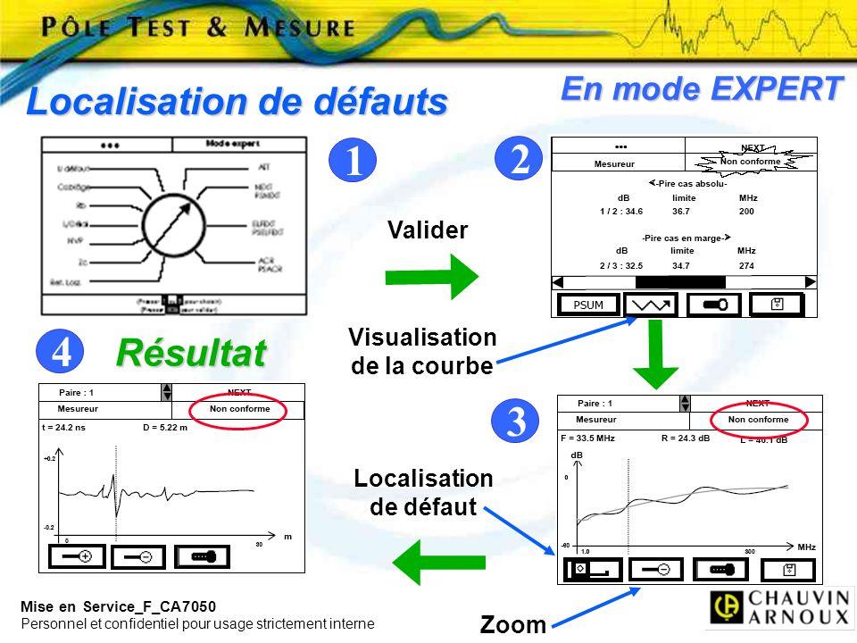 Mise en Service_F_CA7050 Personnel et confidentiel pour usage strictement interne En mode EXPERT Localisation de défauts Résultat 1 2 4 3 Valider Visu