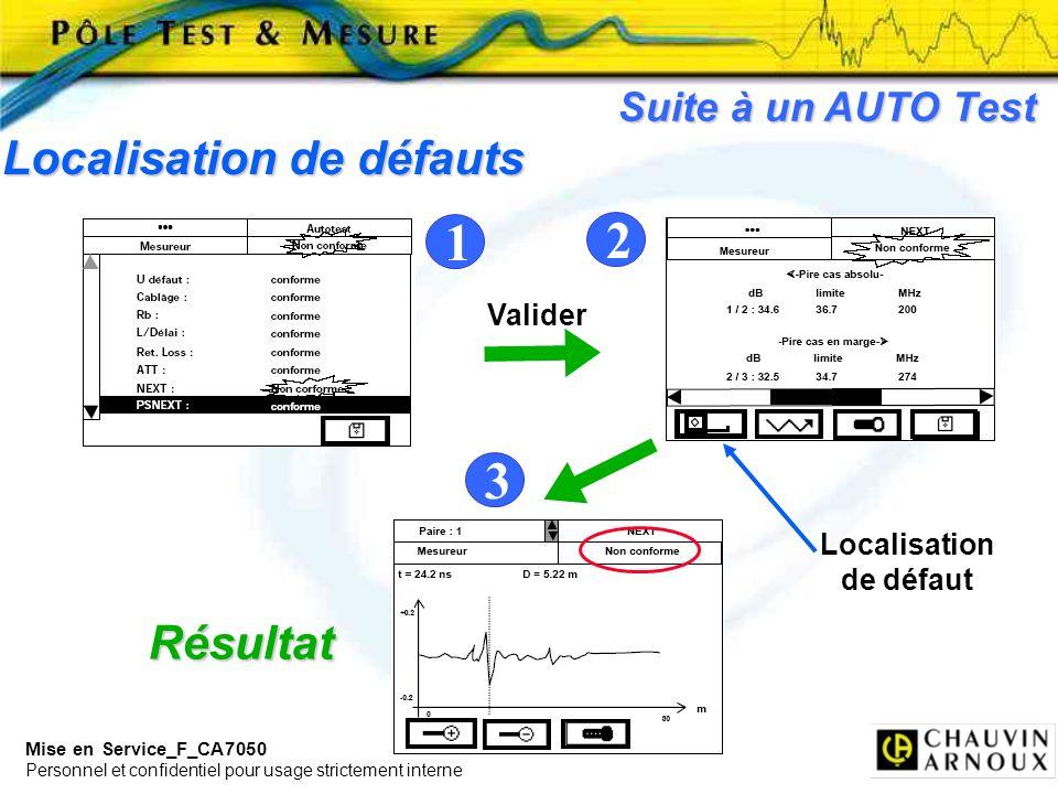 Mise en Service_F_CA7050 Personnel et confidentiel pour usage strictement interne Suite à un AUTO Test Localisation de défauts Résultat 1 2 3 Localisa
