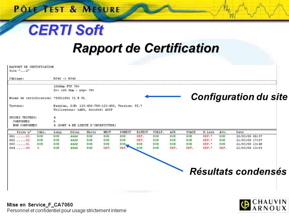 Mise en Service_F_CA7050 Personnel et confidentiel pour usage strictement interne CERTI Soft Configuration du site Résultats condensés Rapport de Cert