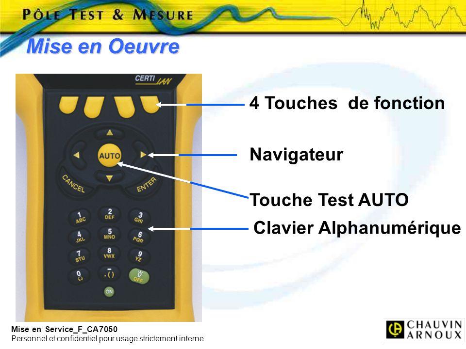 Mise en Service_F_CA7050 Personnel et confidentiel pour usage strictement interne Mise en Oeuvre Clavier Alphanumérique Navigateur 4 Touches de foncti