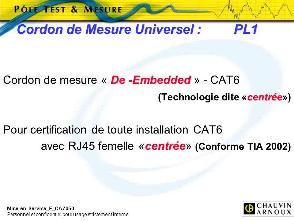 Mise en Service_F_CA7050 Personnel et confidentiel pour usage strictement interne Cordon de Mesure Universel : PL1 De -Embedded Cordon de mesure « De