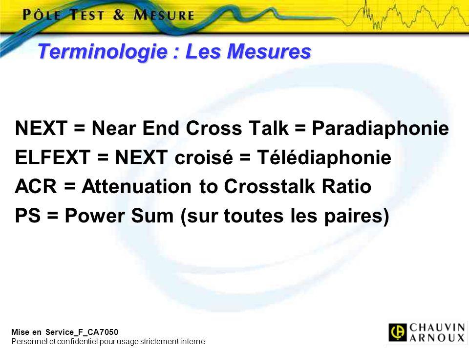 Mise en Service_F_CA7050 Personnel et confidentiel pour usage strictement interne Terminologie : Les Mesures NEXT = Near End Cross Talk = Paradiaphoni